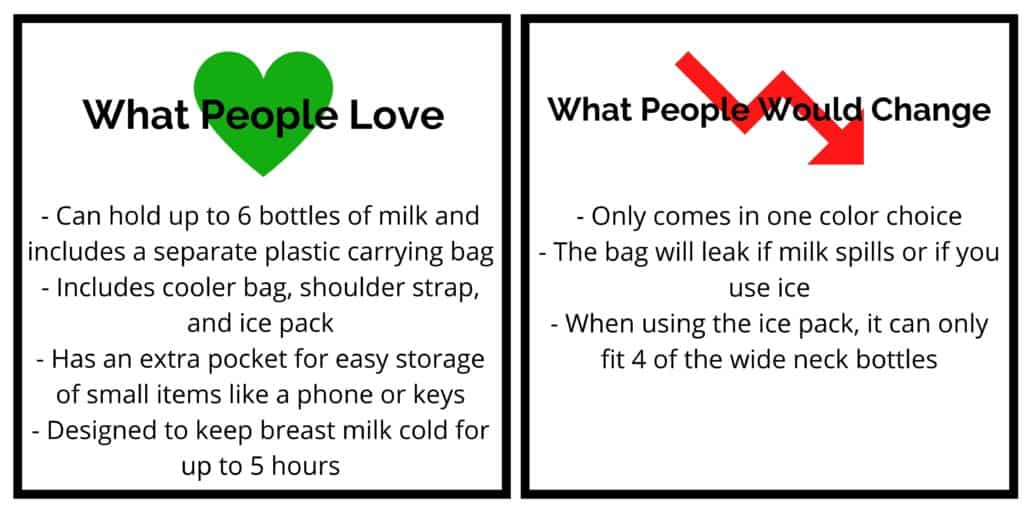 lekebaby cooler bag review 1