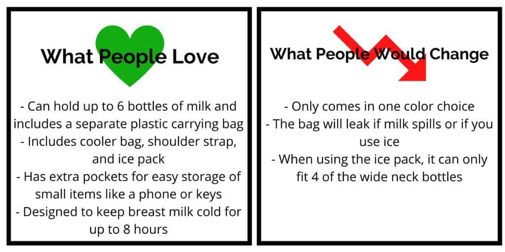 lekebaby cooler bag review 2